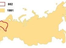 Разбираем 10 украинских «фактов», которые предлагается опровергнуть «москалям»