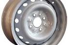 Разновидности колесных дисков для автомобилей